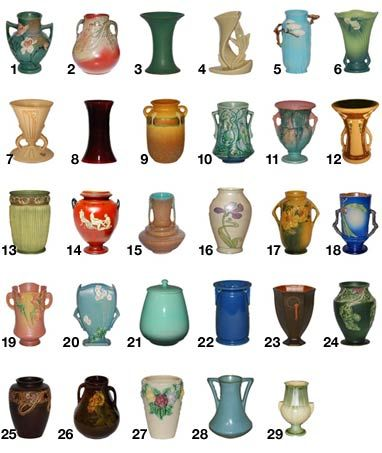 Roseville Pottery Patterns,  M-R