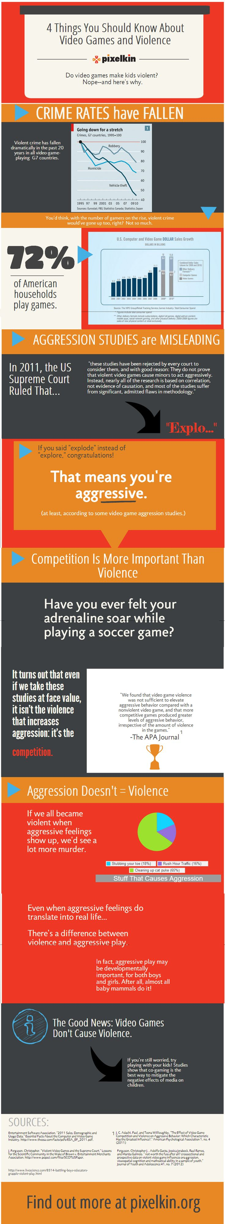 violence in media and video games should be restricted Studies suggest that when violence is rewarded in video games, players exhibit increased aggressive behavior compared to players of video games where violence is punished the reward structure is one distinguishing factor between violent video games and other violent media such as movies and television shows, which do not reward viewers nor .