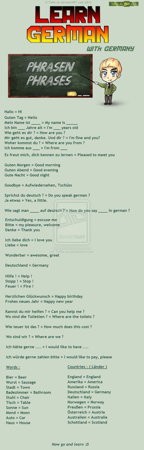 """Learn German #2 Some regular phrases I hope it will help you little bit :3 Any idea what """"Learn German"""" at next? Suggest your idea here Click it to see all Learn German If you like the series, plea..."""