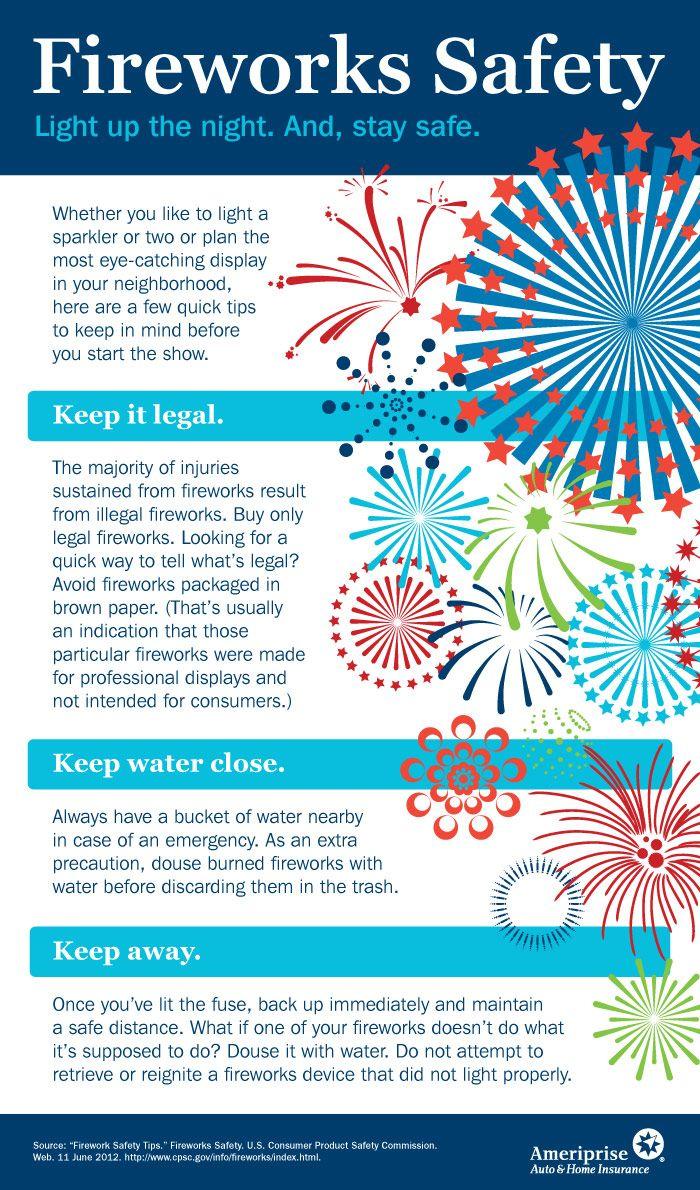 Fireworks Safety!