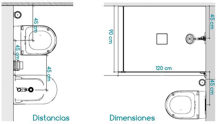 Distancias mínimas en el baño http://patriciaalberca.blogspot.com.es/