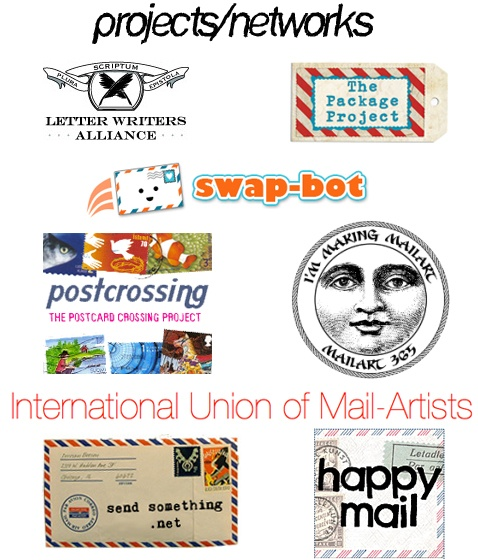 Wonderful list of websites/blogs for snail mail enthusiasts. Thanks to Crystal @ thehouseofhearts.com
