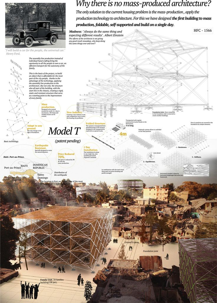 91 Best Images About Architecture Presentation Boards On