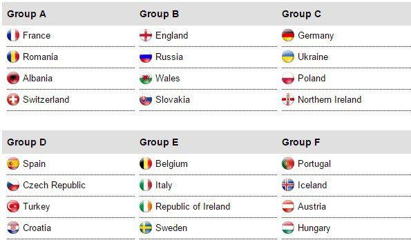 Euro 2016 Schedule - Fixtures PDF