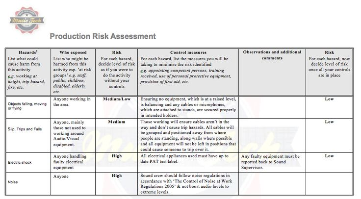 pin by ted java on risk assessment