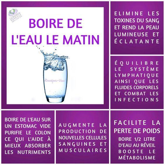 Boire de l'eau le matin | BOIRE DE L'EAU LE MATIN Le Monde s'Eveille…