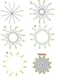 Image result for geometric string art patterns