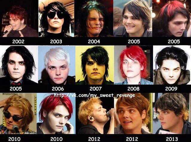 Gerard's Hair Evolution