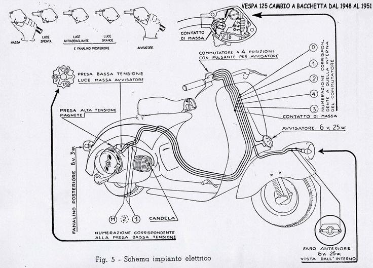 an prc 150 technical manual