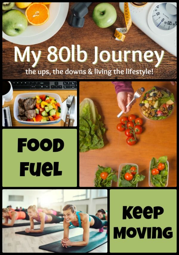 """My #80lb Journey- Reset & Let's Try Again! Here I am, after having a day of gorging yesterday, I am FEELING HORRIBLE. We had our ham dinner and birthday cake for supper last night...but we also had a Pizza Hut buffet lunch and bagels at breakfast. That was after a week of trying to reset … Continue reading """"My #80lb Journey- Reset & Let's Try Again!"""""""