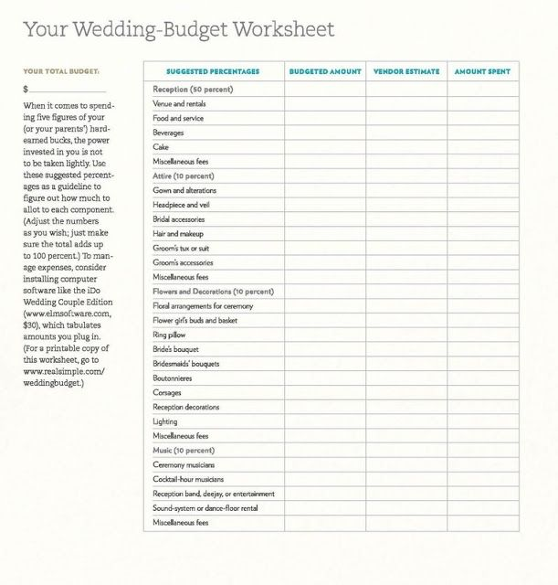 Wedding Budget Template Handy Wedding Planner Checklist Httpwww