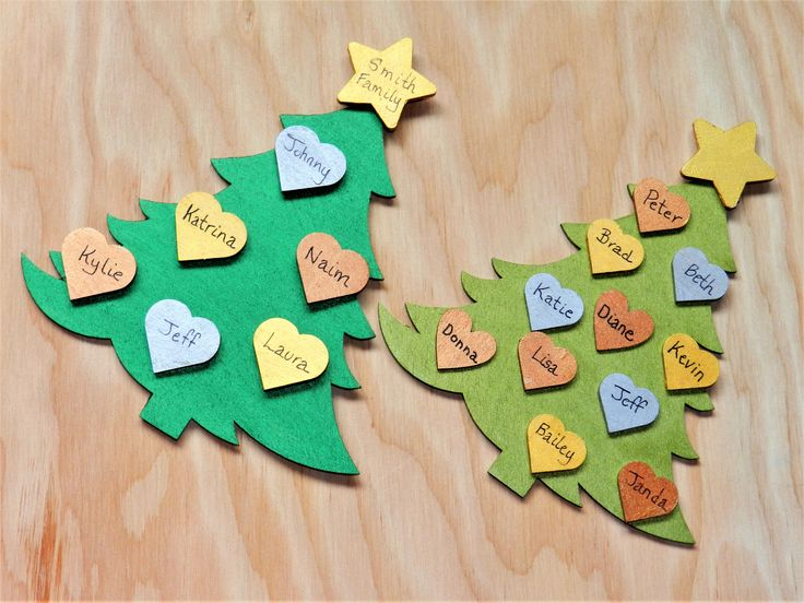 Custom holiday ornament Custom family ornament Personalized