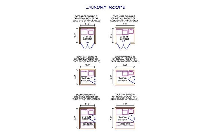 Minimum Space Requirements For Laundry Room Graphic