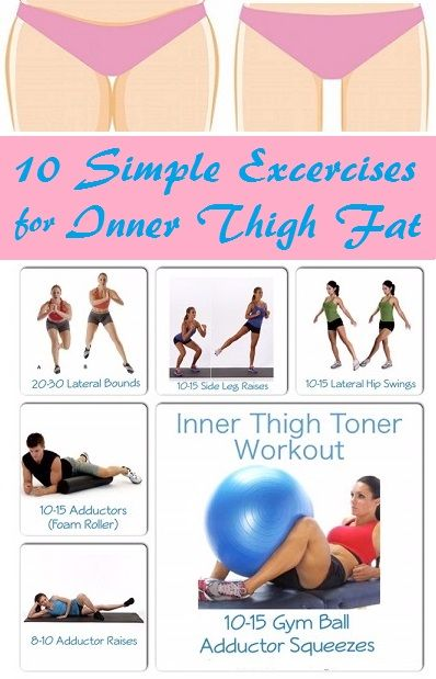 10 Best Excercises To Reduce Inner-Thigh Fat