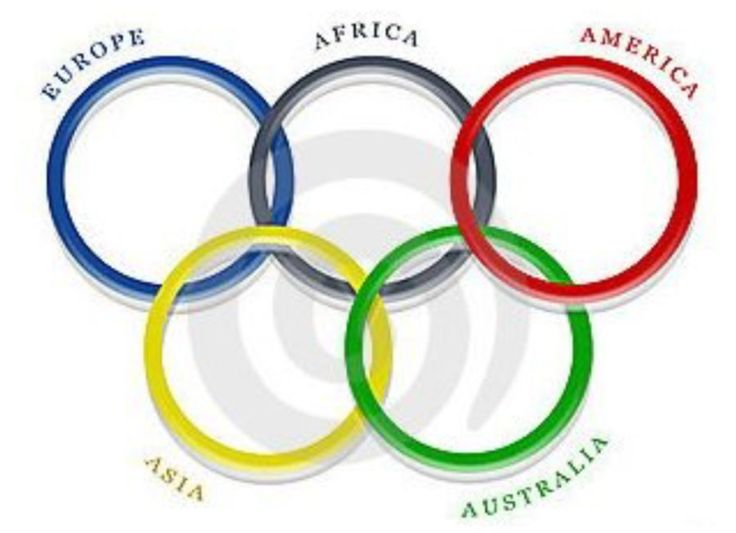 This Is Our Olympic Rings With Our Continents Representing The Colors And Symbol