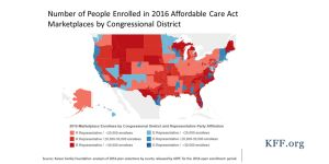 As the 115th U.S. Congress deliberates the future of the Affordable Care Act, also known as Obamacare, an interactive map from the Kaiser Family Foundation provides estimates of the number of people in each congressional district who enrolled in a 2016 ACA marketplace health plan and the political party of each district's representative as of January. The analysis also includes maps charting the total number of people enrolled under the ACA Medicaid expansion in 2015 in states that…