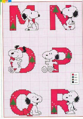 Snoopy alphabet part 3 - free cross stitch pattern