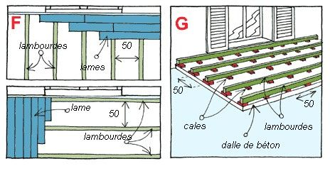 1000 images about terrasse piscine construction on for Construire sa piscine bois