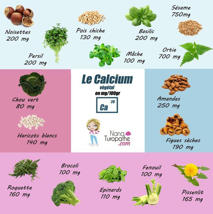 Quelques sources de Calcium dans les végétaux pour une femme les besoins sont de 700 à 1000mg/jour. Sans oublier qu'il y a aussi du calcium dans les eaux minérales et boissons végétales enrichies en calcium. :-)