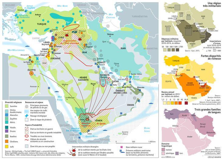 La religion et le pétrole ne sont pas les seules sources de conflit au moyen-orient - Par Cécile Marin (Le Monde diplomatique, mai 2015)