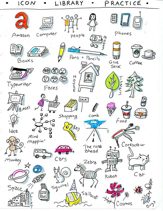 Sketchnote building blocks + visual vocabulary | Cheryl Lowry