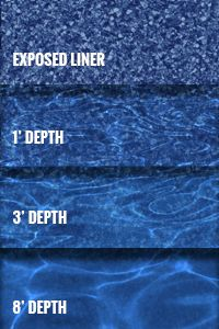 Dark Blue Liners will give your swimming pool water an intense, dark blue water colour.