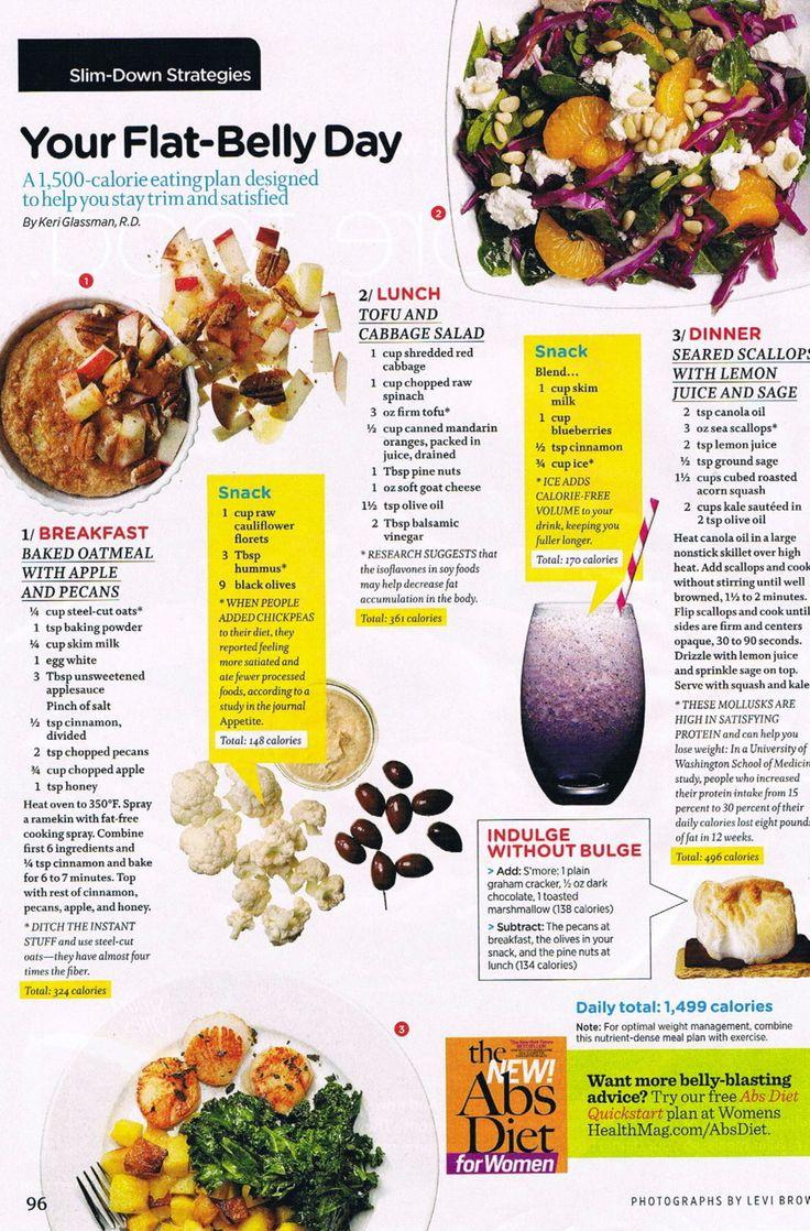55 best Diet images on Pinterest