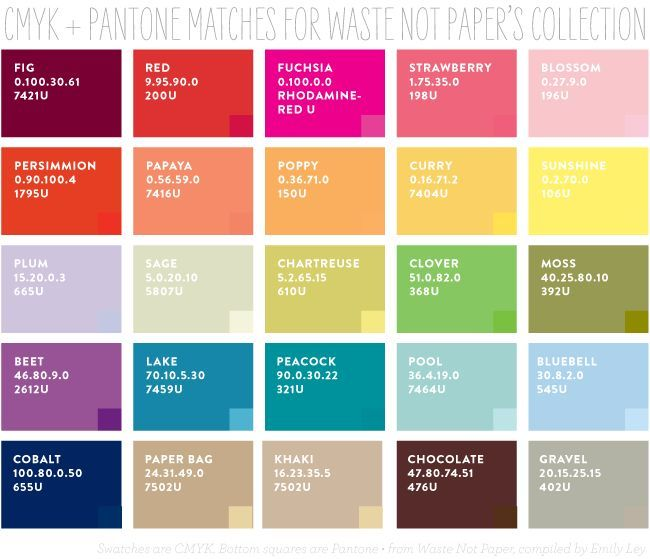 CMYK+Pantone Matches For Waste Not Paper/paper Source Colors
