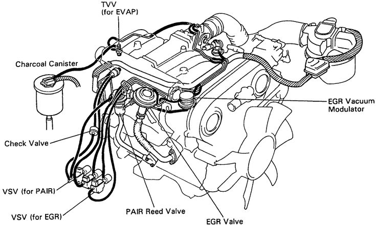 Vacuum Hose Diagram Toyota 4runner