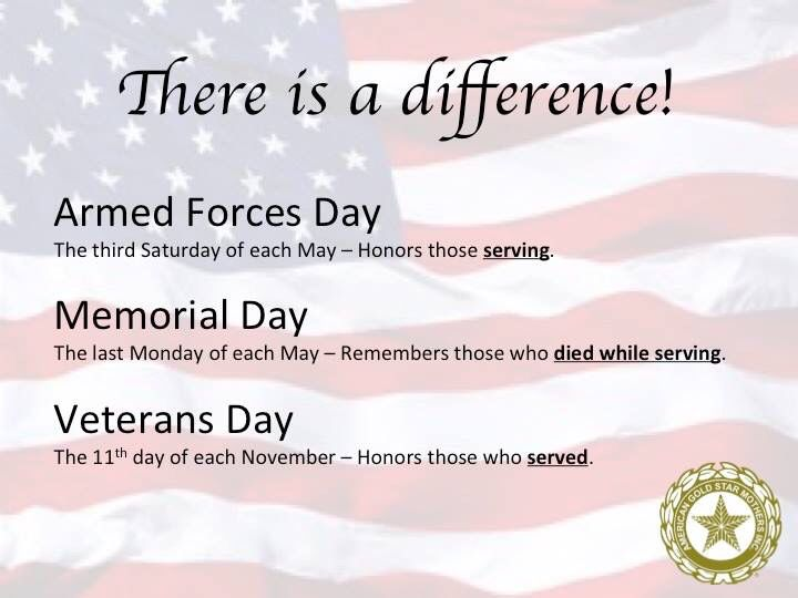 Armed Forces Day, Memorial Day, Veterans Day