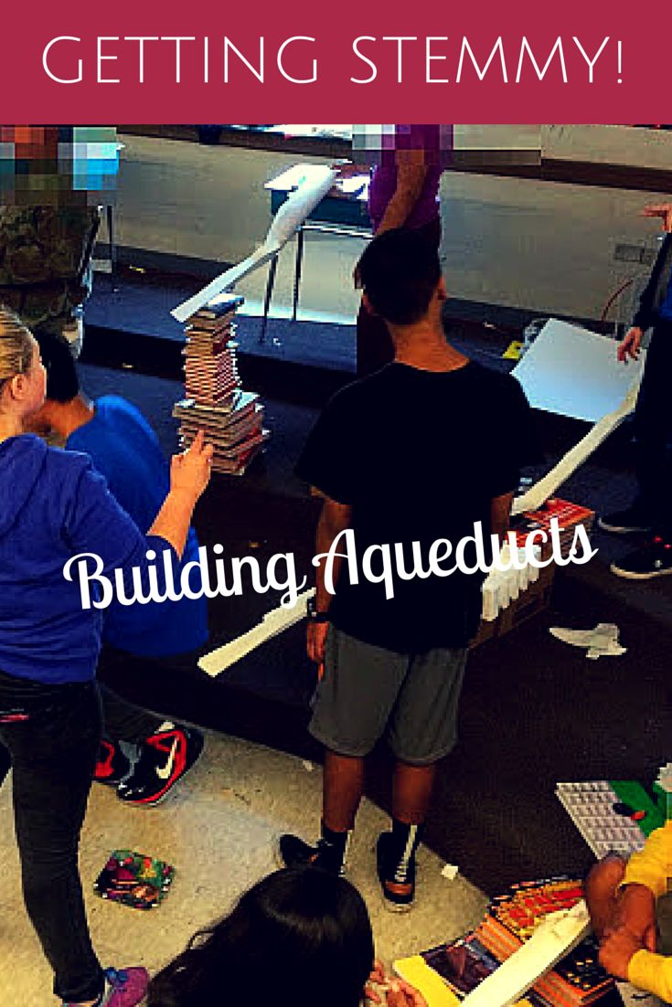 Blog Posts: Learning about Rome and building aqueducts