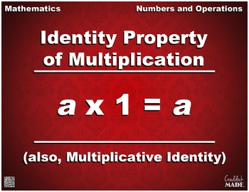 Identity Property of Multiplication (Multiplicative Inverse) Math Poster