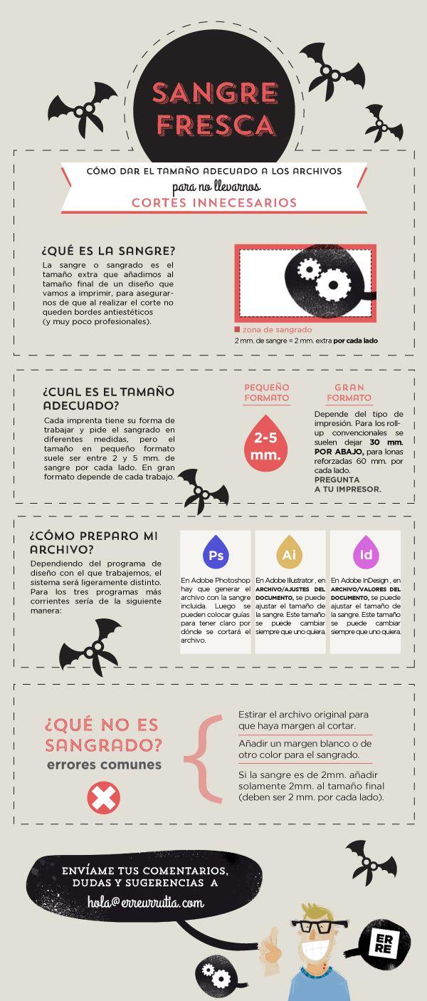 Infographic # erre #erreurrutia www.erreurrutia.com