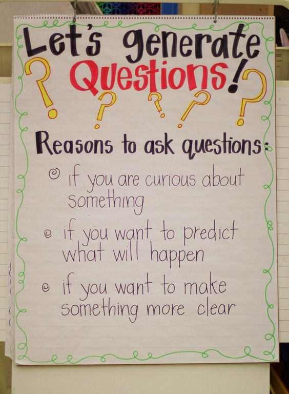 Asking questions anchors and anchor charts on pinterest
