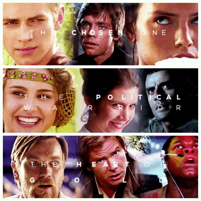 I never really took the prequels into account, but from the very first time I saw the movie I was utterly convinced that Rey = Luke, Finn = Han, and Poe = Leia. I love it when people agree with me ♡♡♡