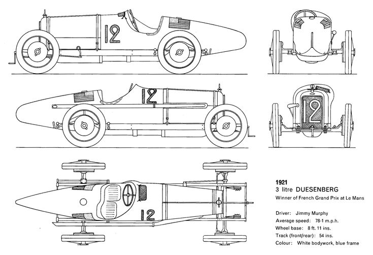 Formula 1 Early Era on duesenberg straight 8 engine