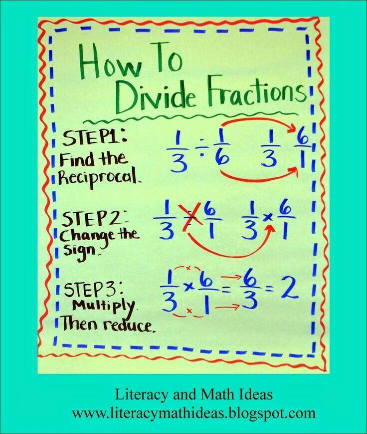 92 besten Math Anchor Charts Bilder auf Pinterest | 3. schuljahr, 4 ...