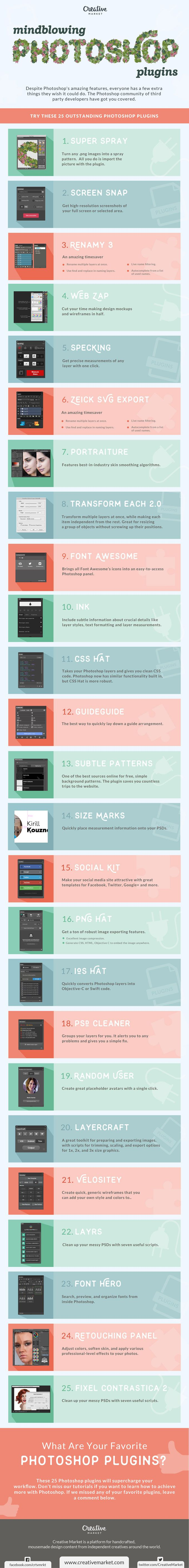 Photoshop has a rich community of third party developers who are regularly churning out fantastic plugins and extensions to add all kinds of functionality. From faster image exporting to better guide control, here are 25 outstanding Photoshop plugins you should try.