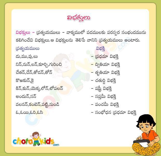 Bhasha Bhagalu Pr 225 Santhi In 2019 Puzzle Word Search Map
