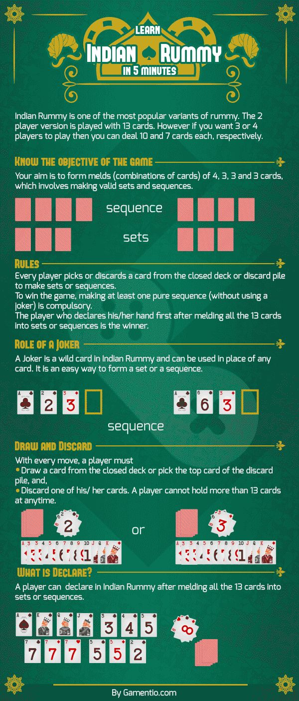 Learn Indian Rummy in 5 minutes Food infographic
