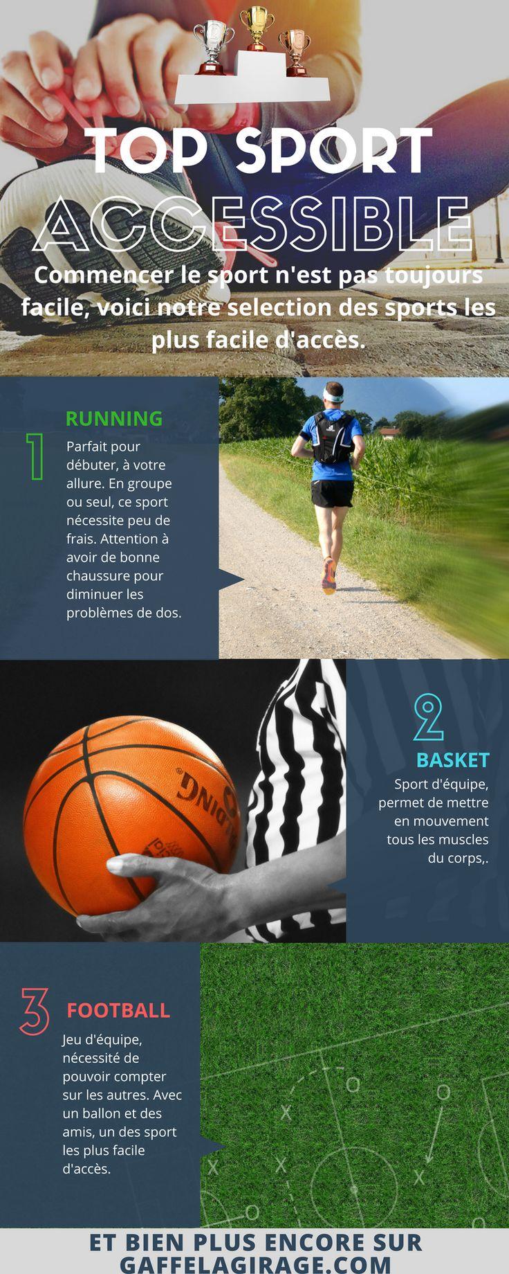 La Girafe vous propose donc 3 sports que vous pouvez pratiquer très simplement et quand bon vous semble!#astuces #conseils #sport #perdredupoids #perdreduventre #maigrir #regime #minceur