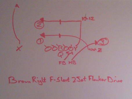 West Coast Offense:  Brown Right F Short 2 Jet Flanker Drive