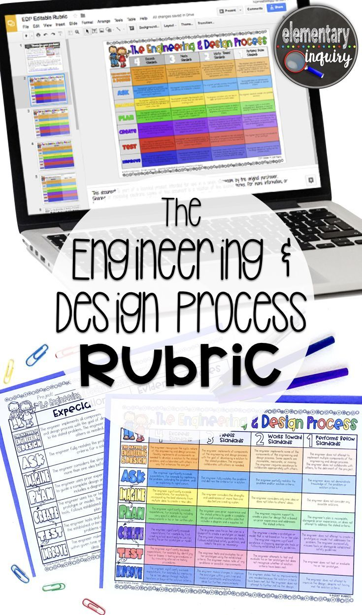 Stem Rubric For Assessment With The Engineering Design Process Elementaryinquiry Stemeducation Engineering Design Process Engineering Design Rubrics