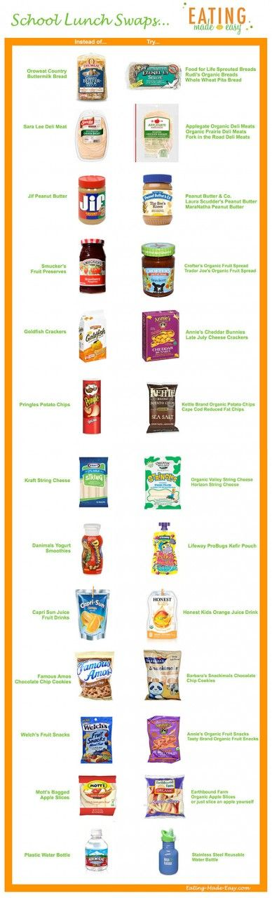13 Healthy School Lunch Swaps to Make - Eating Made Easy