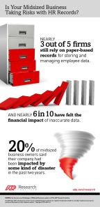 ADP Blog to support Infographic Many Midsized Businesses Still Rely on Paper-Based HR Records