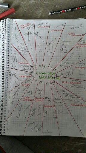Chandra namaskar  worksheet