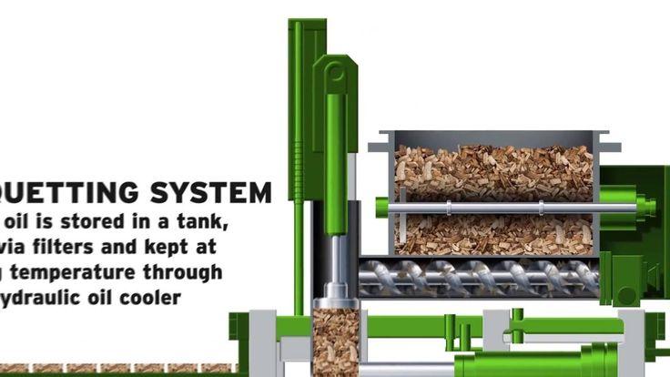 Wood Briquetting Process Explanation | Wood Briquette Machines  |  RUF B...