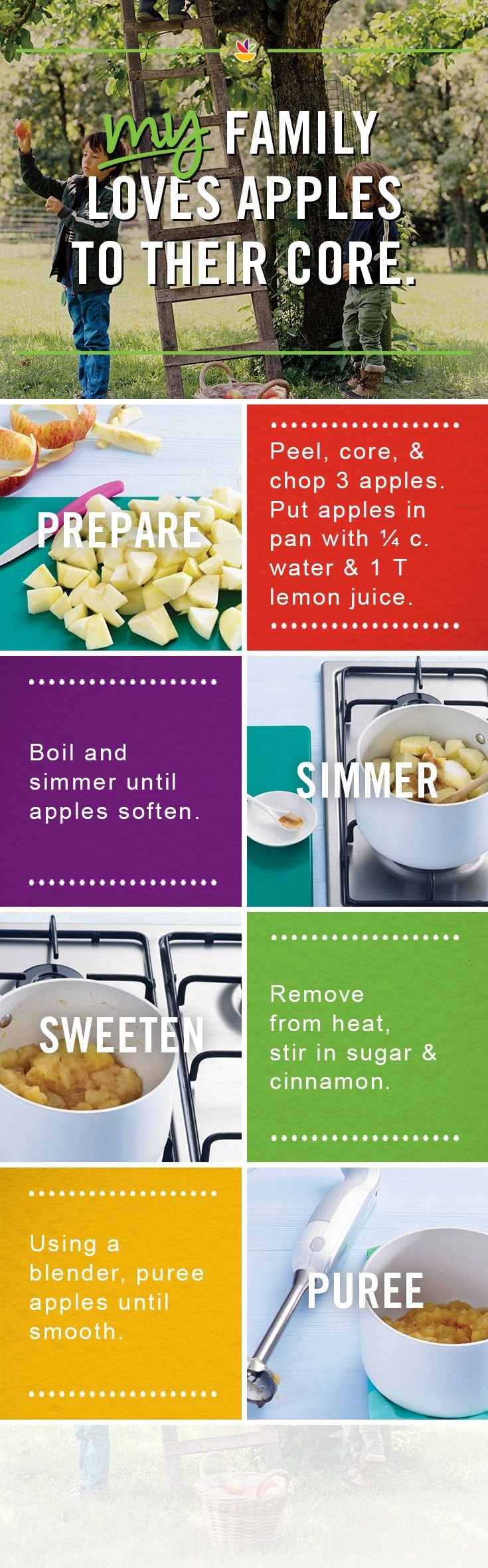 Applesauce, step by step