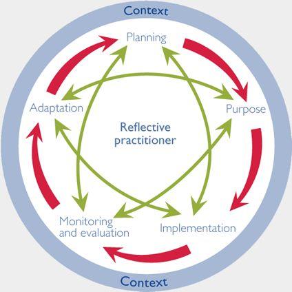 Practitioner–scholar model