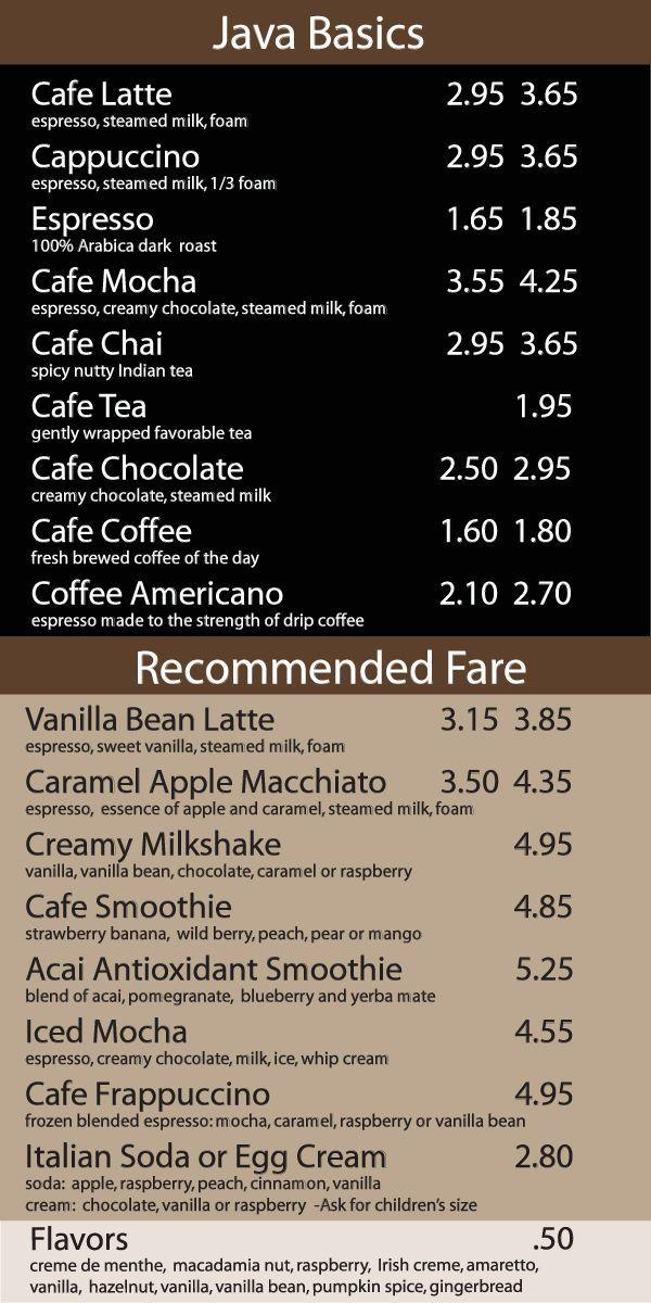 coffee house menu board How to Run a Coffee
